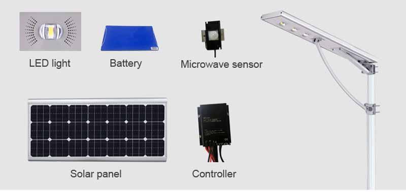 IP66 Waterproof Outdoor Security Lighting