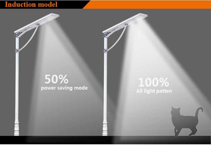Best Motion Sensor 60w Intelligentw Led All In One Lithium Ion Battery Solar Street Light