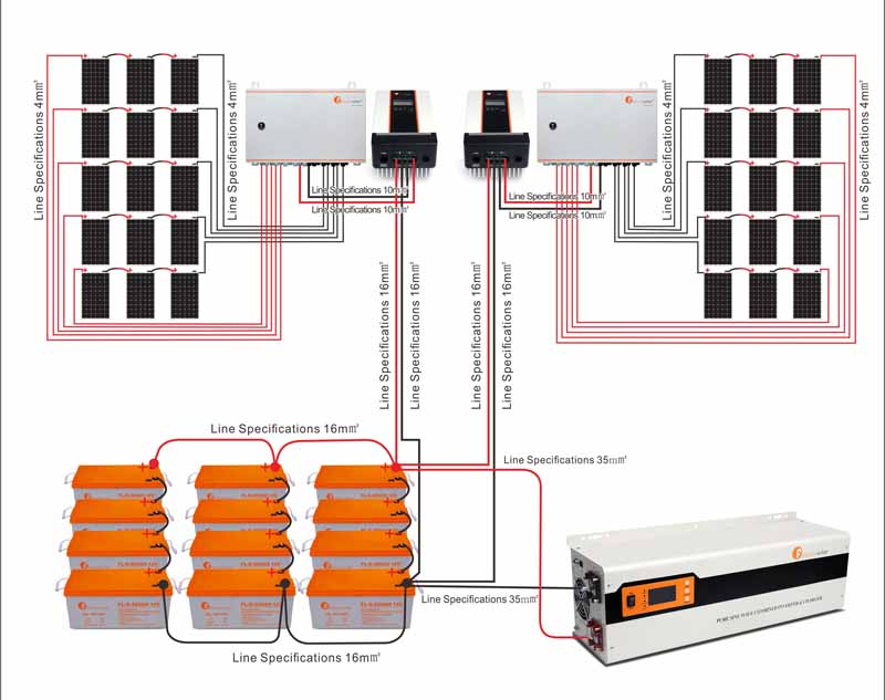 Home Solar System Complete Grid Tied Solar Power System 7.5KVA Residential Solar Energy