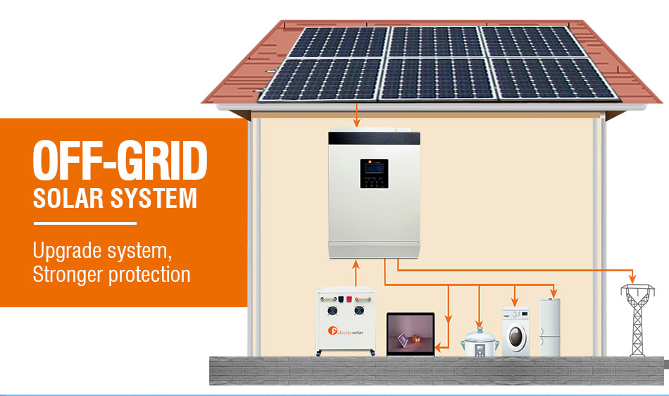 New Mini Solar System 1Kw Solar Panel System 1000Watt Hybrid Solar Home Power System