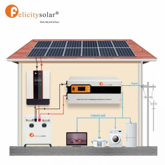 5KVA 48V Hot Sales Portable Solar Energy System High Efficiency Solar Power Generator Station For Home
